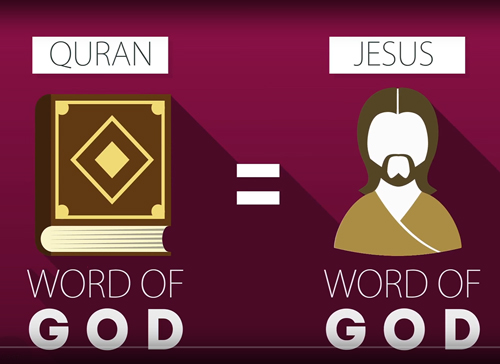 The Word of God Issue Settled